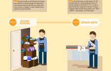Cool Infographics: Do You Need a Social Media Detox?