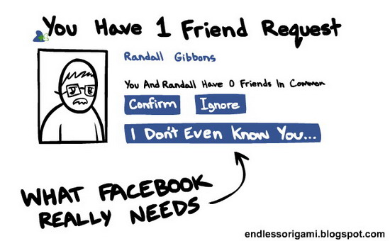 What Facebook really needs!