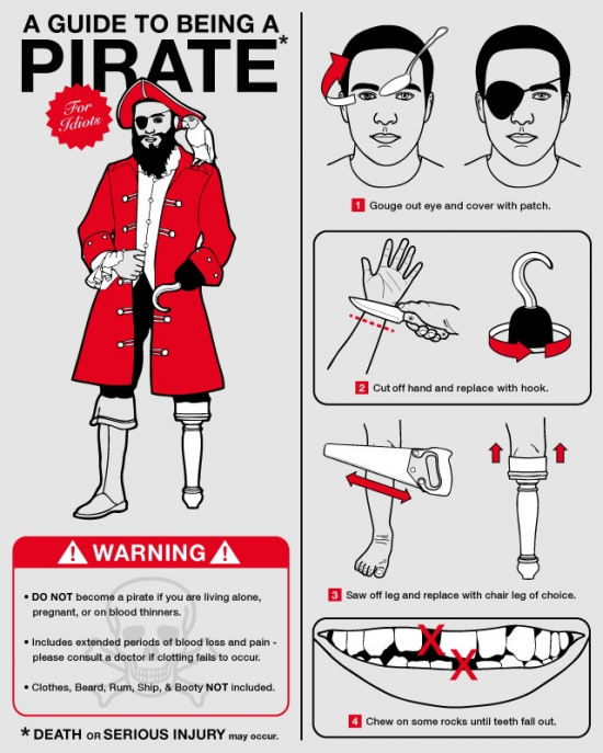 A guide to being a pirate [Infographics]