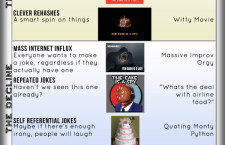 Pic: Meme of the Rise, Decline, and Fall of an Internet Meme