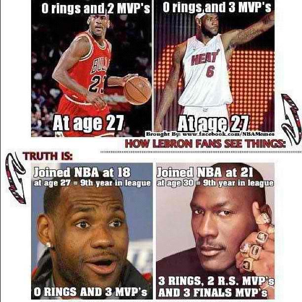NBA Finals Miami Heat Vs. Oklahoma City Thunder; Funny